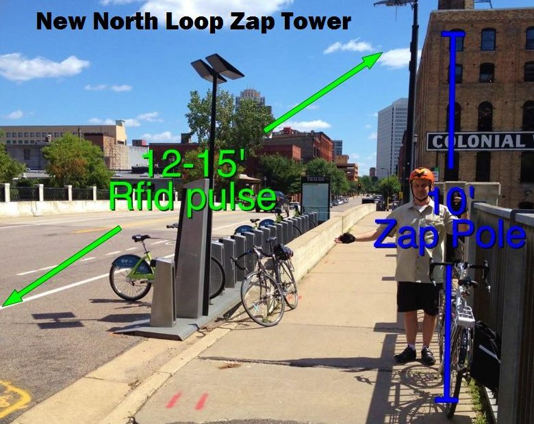 North Loop Zap Station